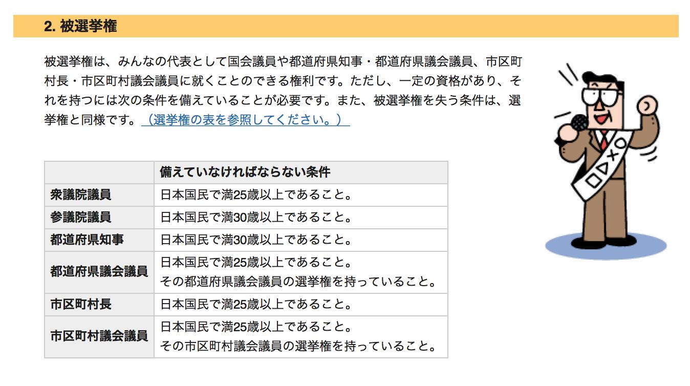 日本目前的被選舉權年齡限制。(日本總務省官網)