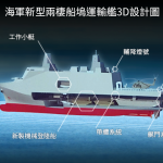 新政府首宗國艦國造!海軍新型兩棲船塢運輸艦 6月底後公開招標