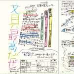 當台灣小學生暑假忙打電動,日本小學生手繪各地168種文具圖鑑,有前途啊!