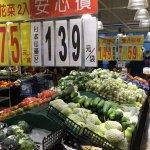 政府抓菜蟲遭批作秀 查菜價的「專業」檢調到底知多少?