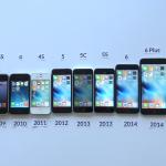 歷史上的今天》1月9日──賈伯斯用手機改變歷史 第一代iPhone問世