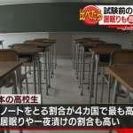 中美日韓 你猜哪國高中生最常考前「抱佛腳」?