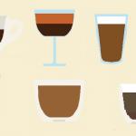什麼是寶貝奇諾?小白咖啡?瑪奇朵、咖啡歐蕾傻傻分不清楚嗎?來看圖認識咖啡種類