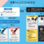 看懂日本大選》兩張選票怎麼投?自民黨選舉漫畫報你知