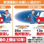 【事實查核】日本防制酒駕20年成效幾何:這個國家真的沒有人敢再酒駕嗎?
