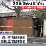 33歲日本女性在家中凍死,體重僅剩19公斤...警方懷疑父母長期監禁虐待致死