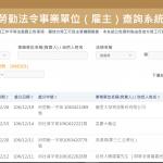 血汗老闆查詢系統今上線!2.7萬筆違法企業資料任你查