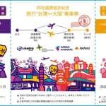 台灣北車—大阪難波 南海電鐵2月起推限量夢幻套票