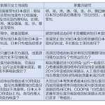 福島核食爭議》日本外交官11問劉黎兒,呼籲沒證據就不要污名化