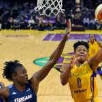 NBA》生涯不只是籃球 多進修才能跳出舒適圈
