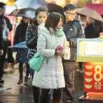 東北季風報到!濕冷下雨到周末 下周回暖28日氣溫上看30度