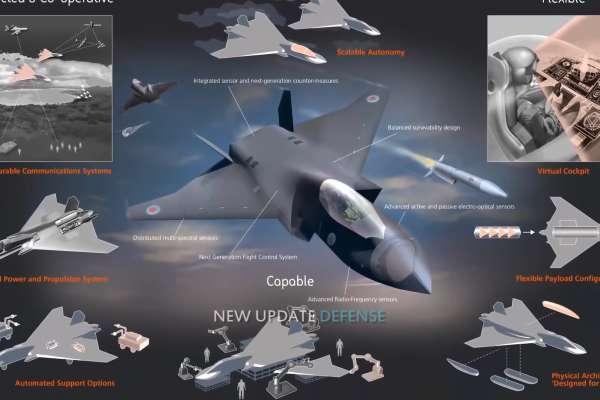 「暴風」來襲!英國發表第6代戰機:配備無人駕駛、人工智慧系統、定向能武器,力拚2035年前服役