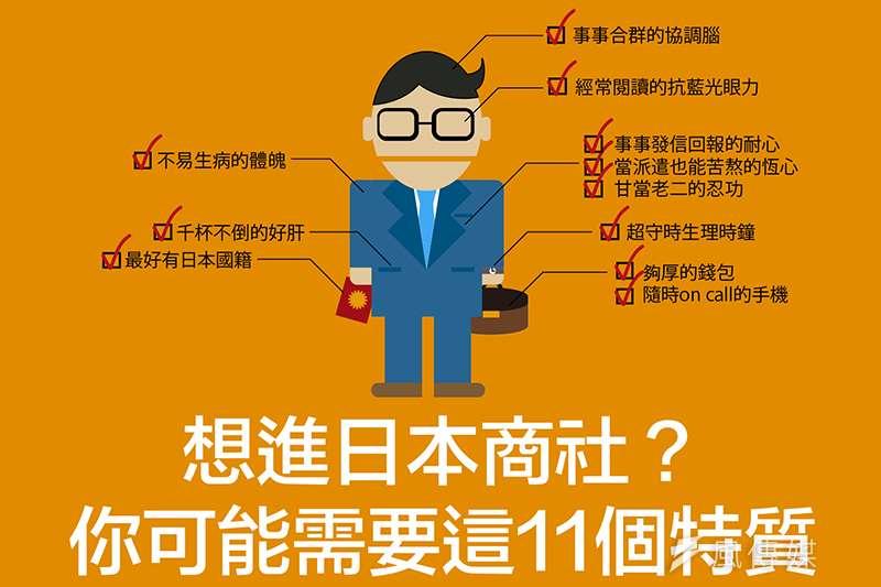 日本傳統商社上班族需要的11項特質。(製圖/許世哲)