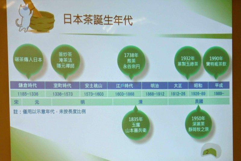 日本茶演進史          圖:花千鳥  何杏文製