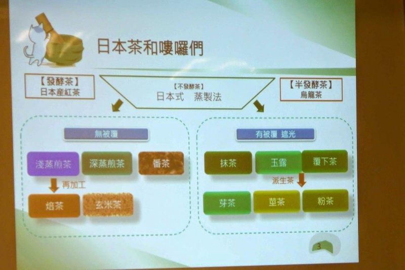 日本茶的分類    圖:花千鳥  何杏文製