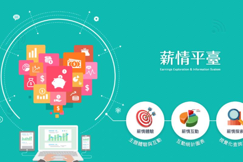 主計總處網站30日正式上線,提供許多互動式查詢。(取自薪情平台網站)