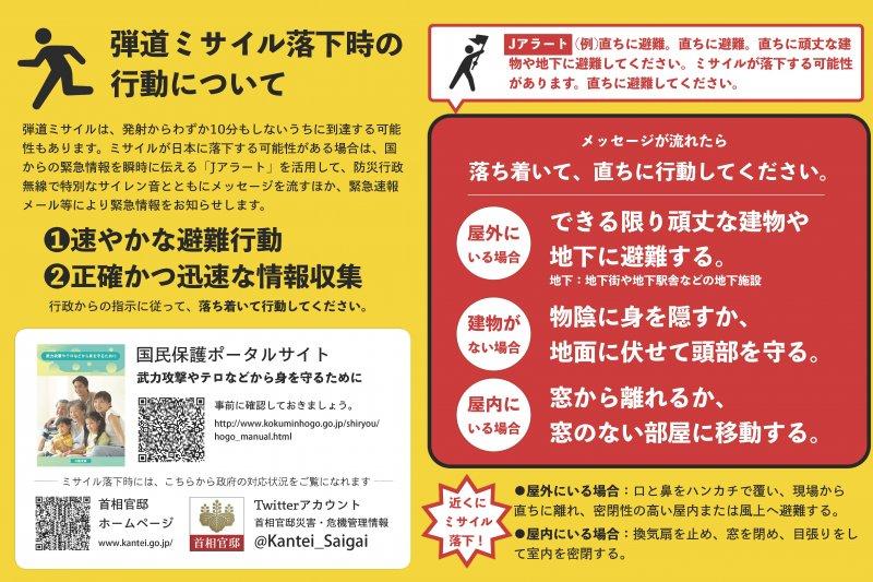 日本內閣府製作的飛彈避難注意事項海報。(日本內閣府)