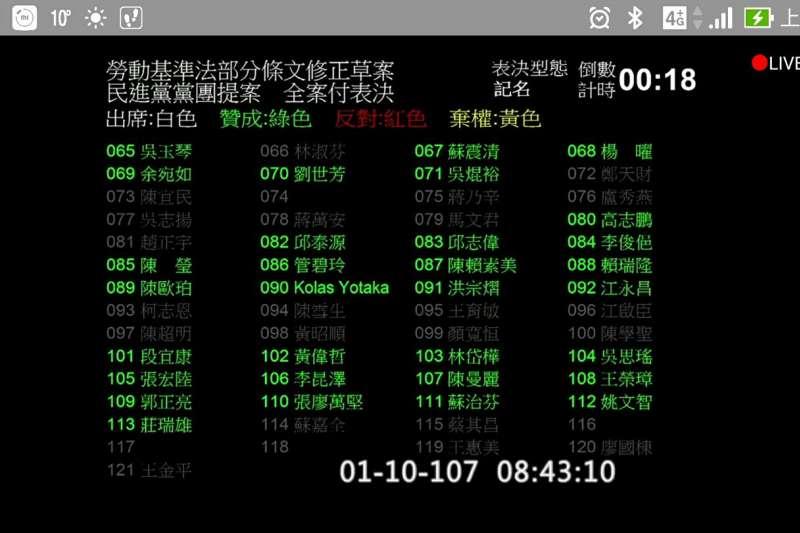 婦女新知在臉書貼出勞基法修法表決的贊成名單,要大家「記住每一張賣掉台灣勞工立委的嘴臉」。(取自婦女新知臉書)