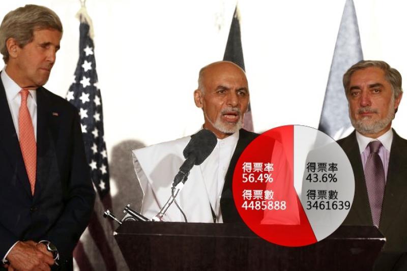 凱瑞(左)斡旋下,阿布杜拉(右)與賈尼同意,重新驗票、計票解決選舉舞弊爭議。(美聯社,風傳媒李承祐重製)
