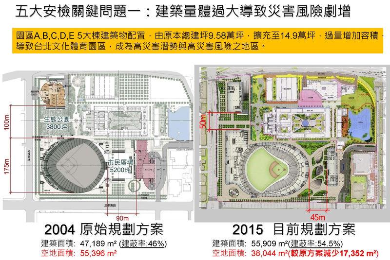 大巨蛋卡片02(大巨蛋安全體檢報告).jpg