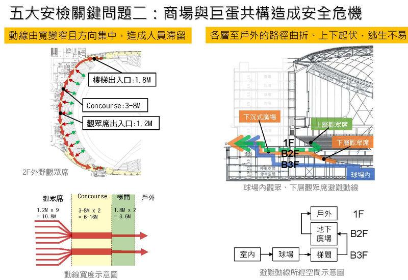 大巨蛋卡片03(大巨蛋安全體檢報告).jpg