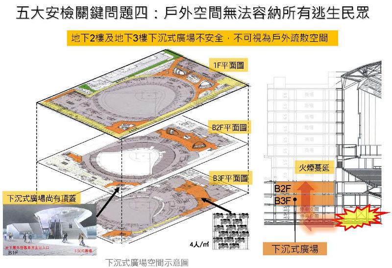 大巨蛋卡片05(大巨蛋安全體檢報告).jpg