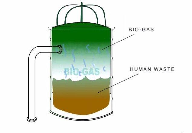 免沖水馬桶8