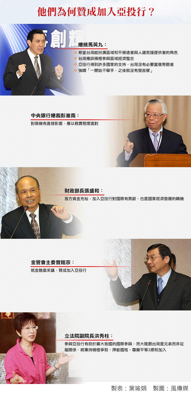 20150701-SMG0034-D01-他們為何贊成加入亞投行?.jpg