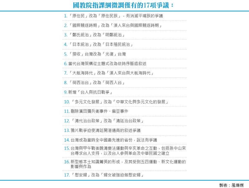 20150728-T06-國教院指課綱微調僅有的17項爭議.jpg