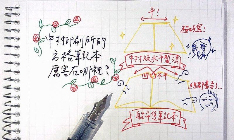 中村印刷所製的方格筆記本有什麼不同?