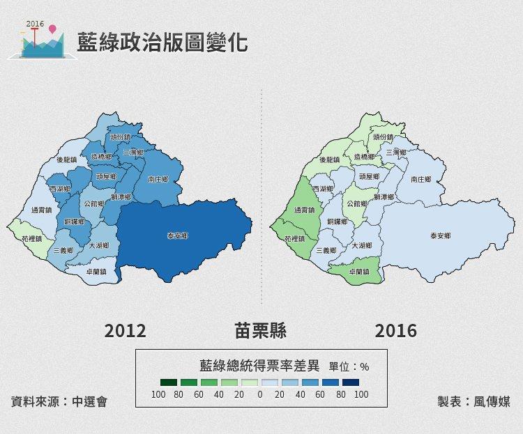20160116-SMG0034-S01b-05-風數據/2016總統立委選舉,苗栗縣藍綠政治版圖變化(切割圖)