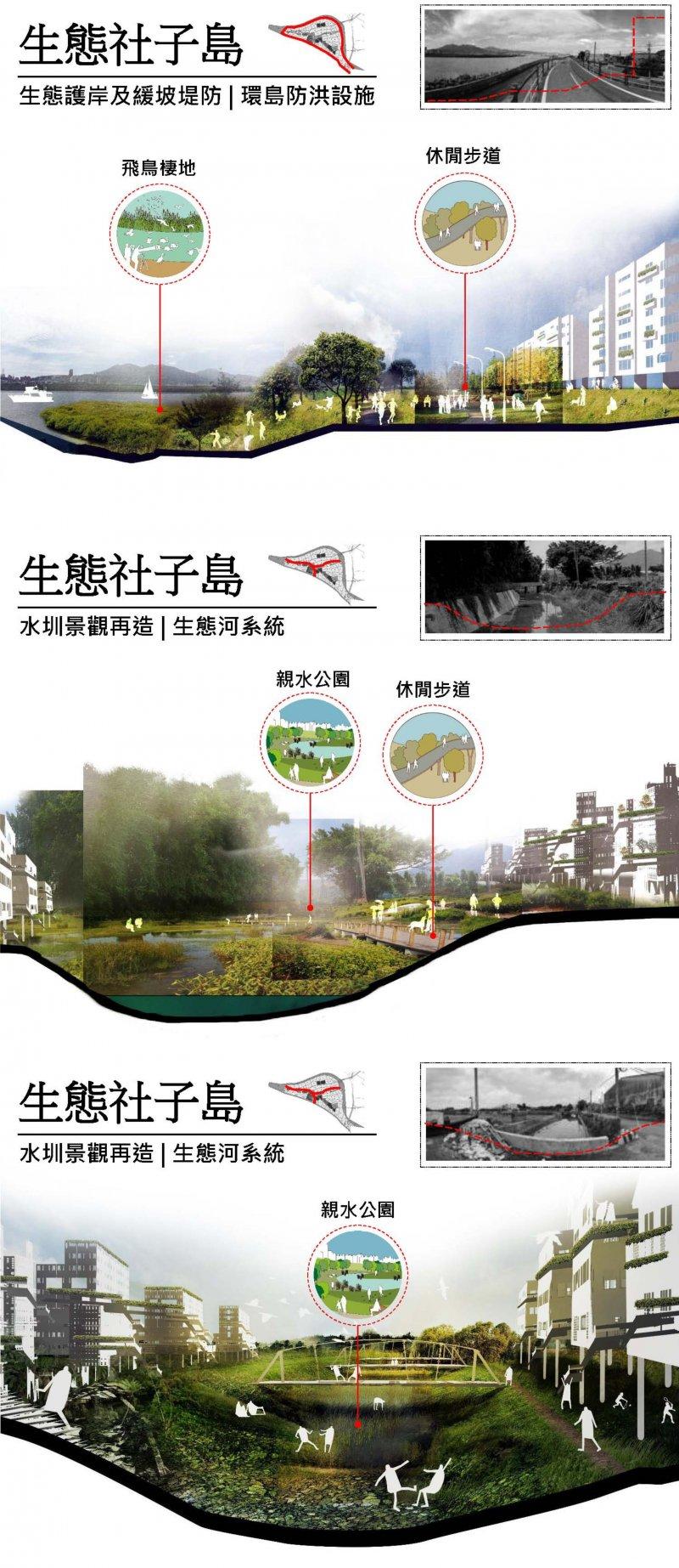 生態社子島(北市府)