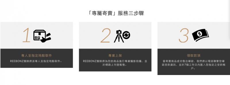 建立鑑定師制度 追溯貨源打假貨是Reebonz跟其他業者的最大差異。(圖/擷取自Reebonz網站)