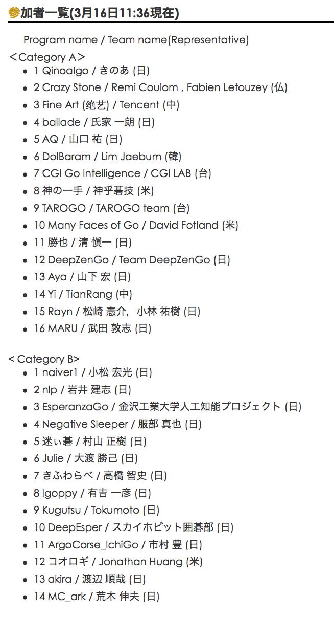 30支參加UEC盃圍棋賽的電腦AI。