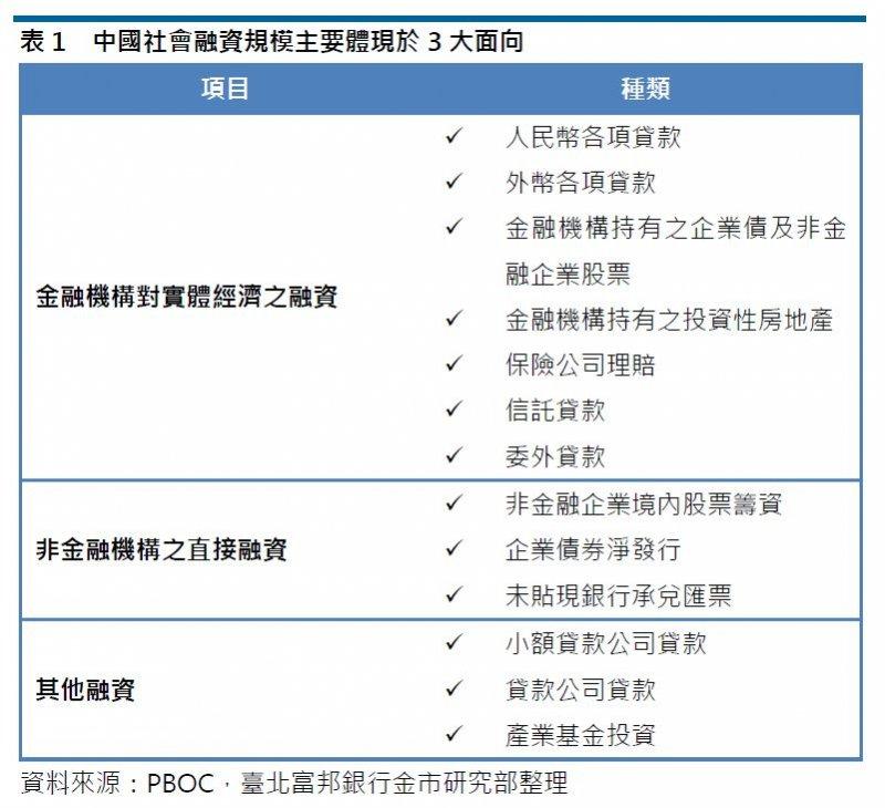 2017-06-12-富邦雙周報02