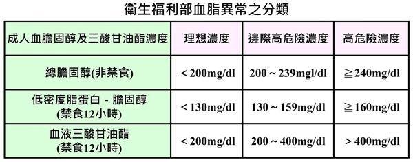2(圖/華人健康網提供)