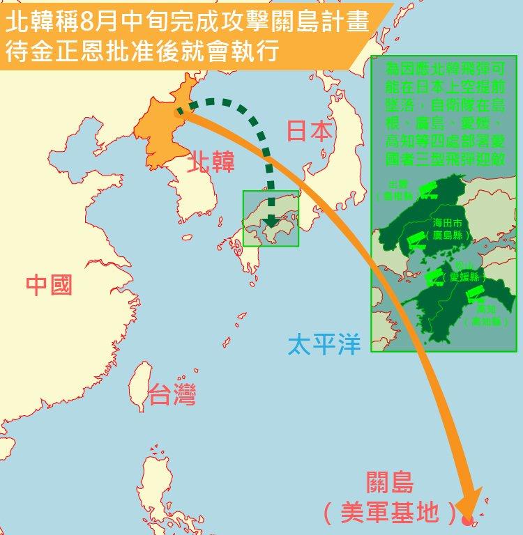 北韓攻擊關島計畫