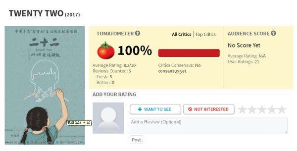 爛番茄給《二十二》打出100%的評分。(圖/澎湃新聞提供)