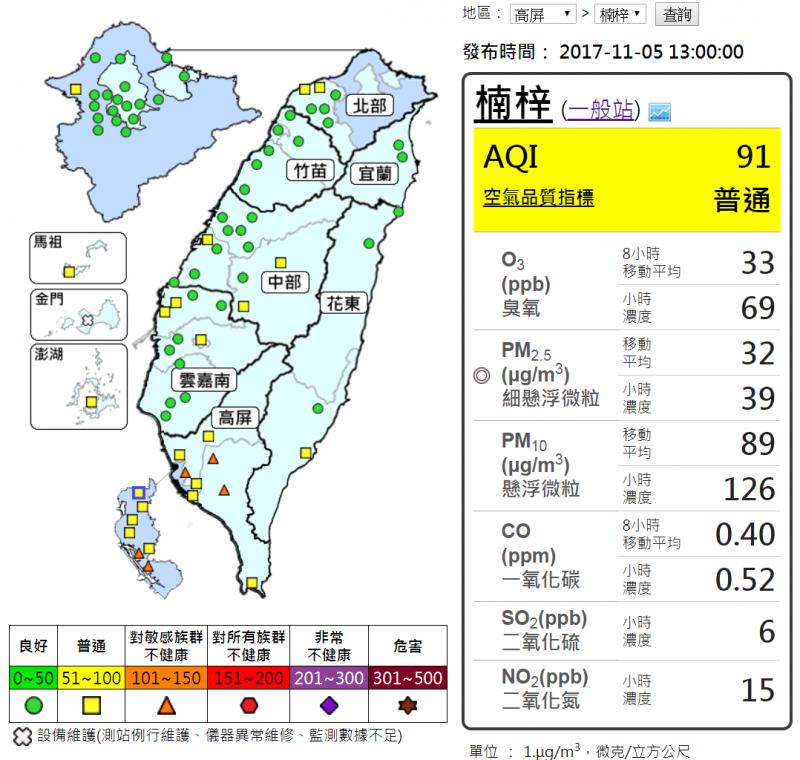 11月5日高屏地區空氣品質(環保署)