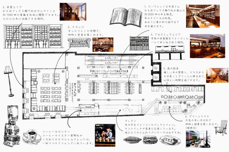 本と珈琲 梟書茶房(圖/取自 本と珈琲 梟書茶房官網)
