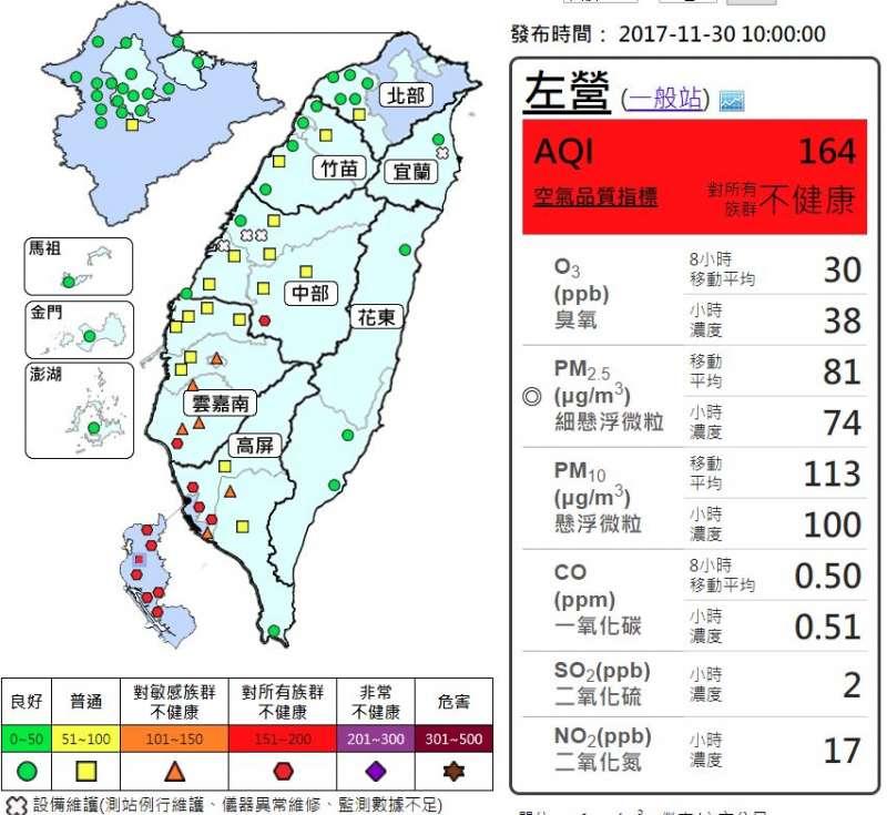 高雄地區空氣品質達不健康的紅色警戒。(取自環保署)