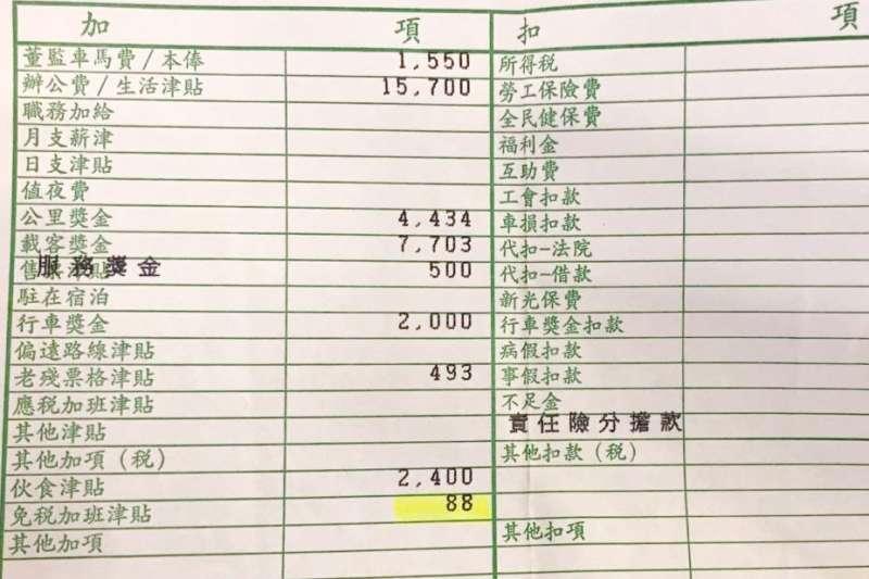 桃客司機薪資單(台灣汽車產業工會提供)