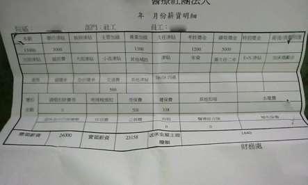 中部某教學醫院L醫務社工薪資(作者提供)