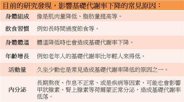 (圖/營養師謝馥如,華人健康網提供)