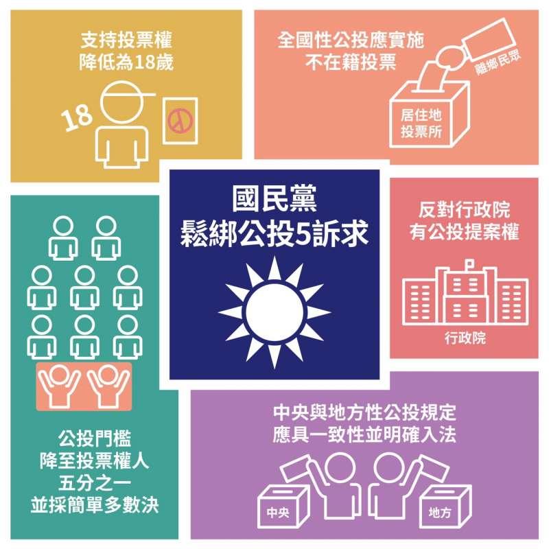 2018-03-05-國民黨政策會轉型,製作各式輿論戰文宣。公投鬆綁。(國民黨政策會提供)