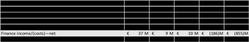 livinoprayer!-圖三:Spotify過去五年的財務運作收入或支出(擷取自上市申請書)