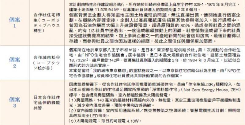 圖一。(台灣銀行家提供)