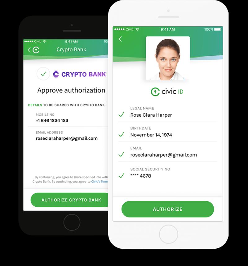 區塊鏈身分驗證的好處是,消費者可以確保只提供年齡驗證必要資訊,不會像傳統身分證交出去後,所有資訊都被看光光。(圖/Civic)