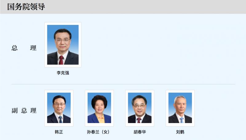 中國國務院的總理與副總理名單。
