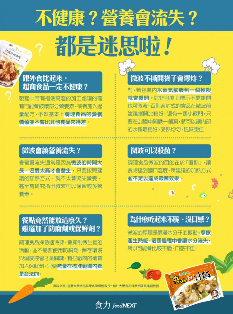 (圖/食力foodNEXT提供)